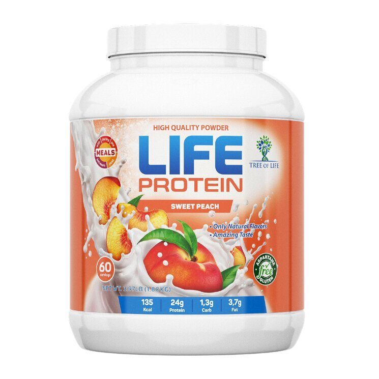 Life Protein Tree of life 1800 г